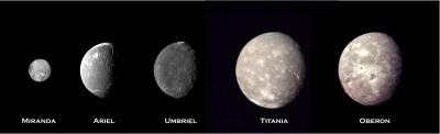 Le 5 più impotanti lune di URANO