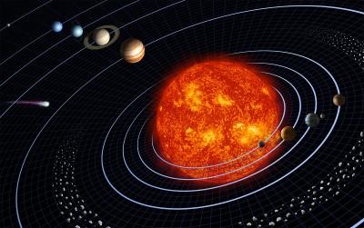 Schema in prospettiva del Sistema Solare