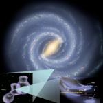 Schema delal posizione del Sole nella Via Lattea (clikka sull)