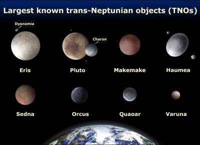 Terra, planetoidi e pianeti nani a confronto