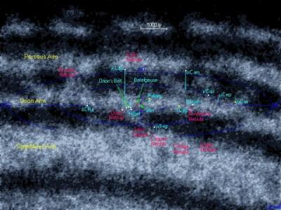 Schema dei bracci galattici vicino al Sole