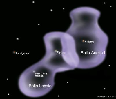 Schema della BOLLA LOCALE