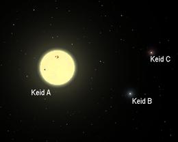 Schema del sistema ternario di Keid, di cui fa parte 40 Eridani B (Keid B)