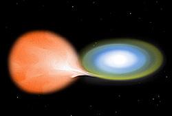 Schema di trasferimento di massa da una gigante rossa a una stella piu compatta
