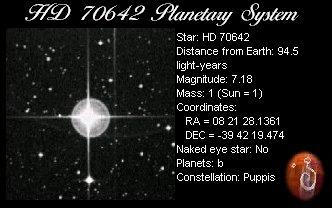 La stella catalogata come HD 70642 una nana arancione attorno al quale ruota un sistema planetario