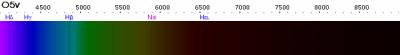 Analisi dello spettro luminoso di una nana blu