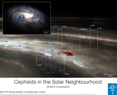 Cefeidi piu vicine al Sole analizzate nello studio dell equipe di Nardetto con lo spettrografo HARPS in Cile