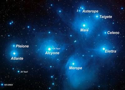 Le Pleiadi e i loro nomi