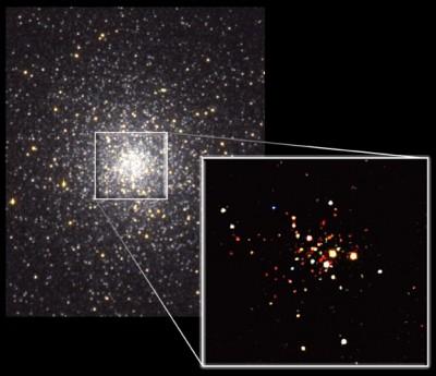 47 Tucanae ammasso globulare nella costellazione del Tucano - ripreso sia nellottico che nella banda a raggi X