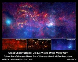Centro galattico ripreso da Hubble (visibile), Chandra (raggi X) e Spitzer (infrarosso) - Credits: NASA/ESA