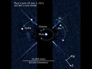 In un'immagine combinata si può ammirare le orbite delle quattro lune di Plutone - Credits: ESA/NASA/Hubble Space Telescope