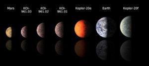 Piccolo schema dei pianeti più piccoli fin'ora scoperti - Credits: NASA/JPL