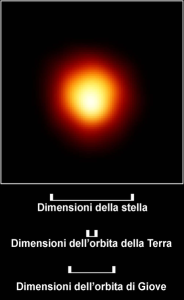Betelgeuse e le sue dimensioni confrontate con quelle del Sistema Solare - Credits: NASA