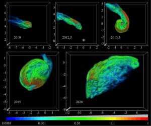 Nube G2 e il suo andamento attorno al buco nero galattico - Credits: P. Anninos, P. C. Fragile, J. Wilson, & Stephen D. Murray, Astrophysical Journal,