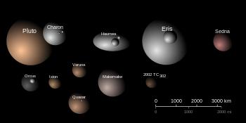 Alcuni oggetti Transnettuniani colorati in base all'albedo