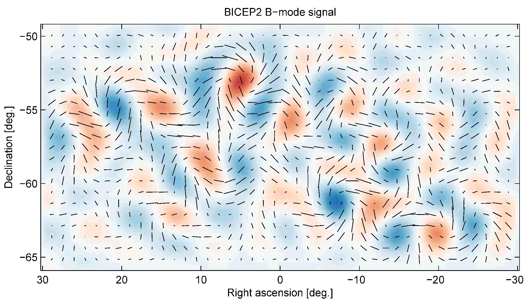 Gli effetti delle onde gravitazionali rilevati da BICEP2 - Credits: BICEP2