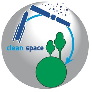 Il logo di Clean Space - Credits: ESA
