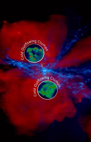 Getto di materia in uscita dal buco nero (rosso) e gas che converge verso il centro del buco nero stesso (blu) - Credits: Tiago Costa