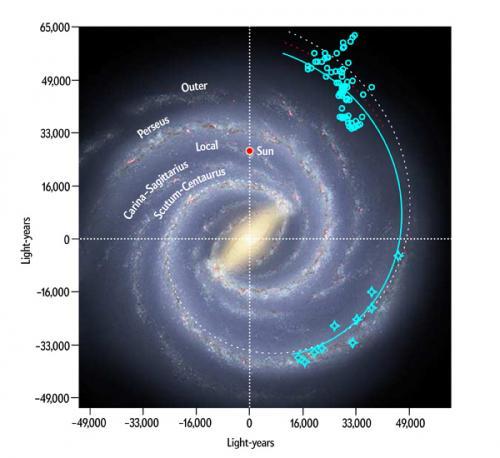 Illustrazione della possibile estensione del braccio Scudo-Centauro. - Credits: Yan Sun-Robert Hurt NASA-JPL Caltech-SSC