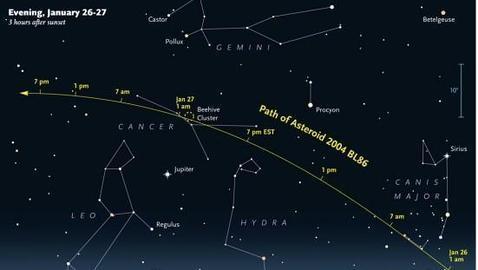 La traiettoria dell'asteroide 2004 BL86  - Credits: SKY & TELESCOPE