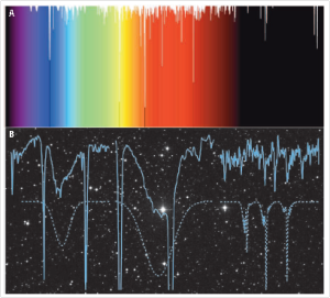 Impronte molecolari di una DIB - Copyright delgi aventi diritto