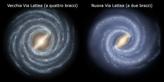 I due aspetti della Via Lattea: quella con 4 bracci primari a sinistra e l'attuale ipotesi con due bracci primari a destra - Copyright degli aventi diritto