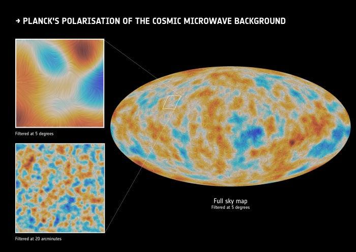 Credits: ESA/Planck